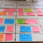 Our unconference agenda, built from post-it notes of each individual's topic pitch.